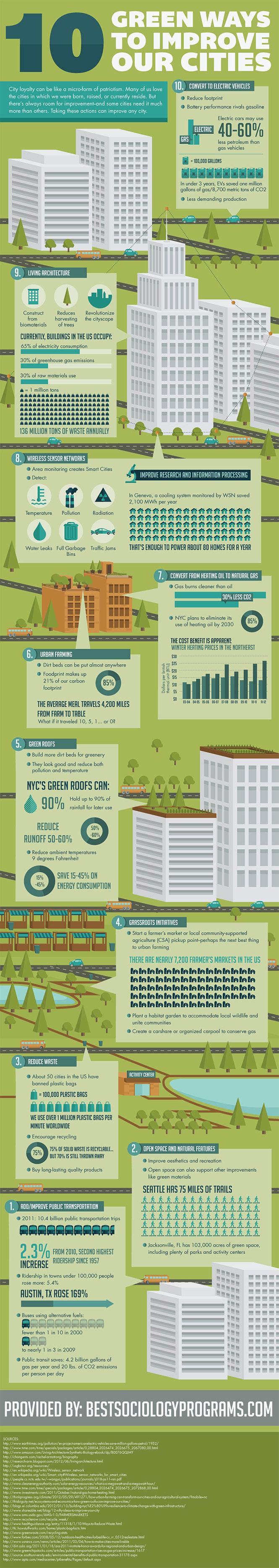 10 Green Ways to Improve Cities